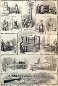 An engraving shows ten small drawings of each process in musket manufacture, from shaping the barrel to putting the musket together