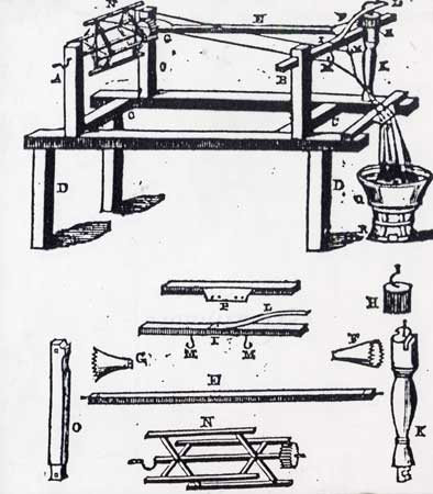 Image of a silk reeler