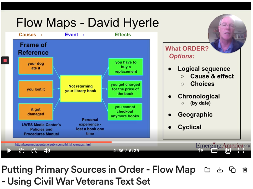 Screen cap of video: Putting Primary Sources in Order - Flow Map