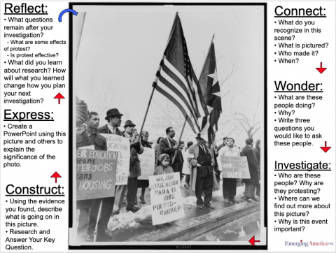Graphic shows steps of inquiry grouped around a photo of a protest rally.